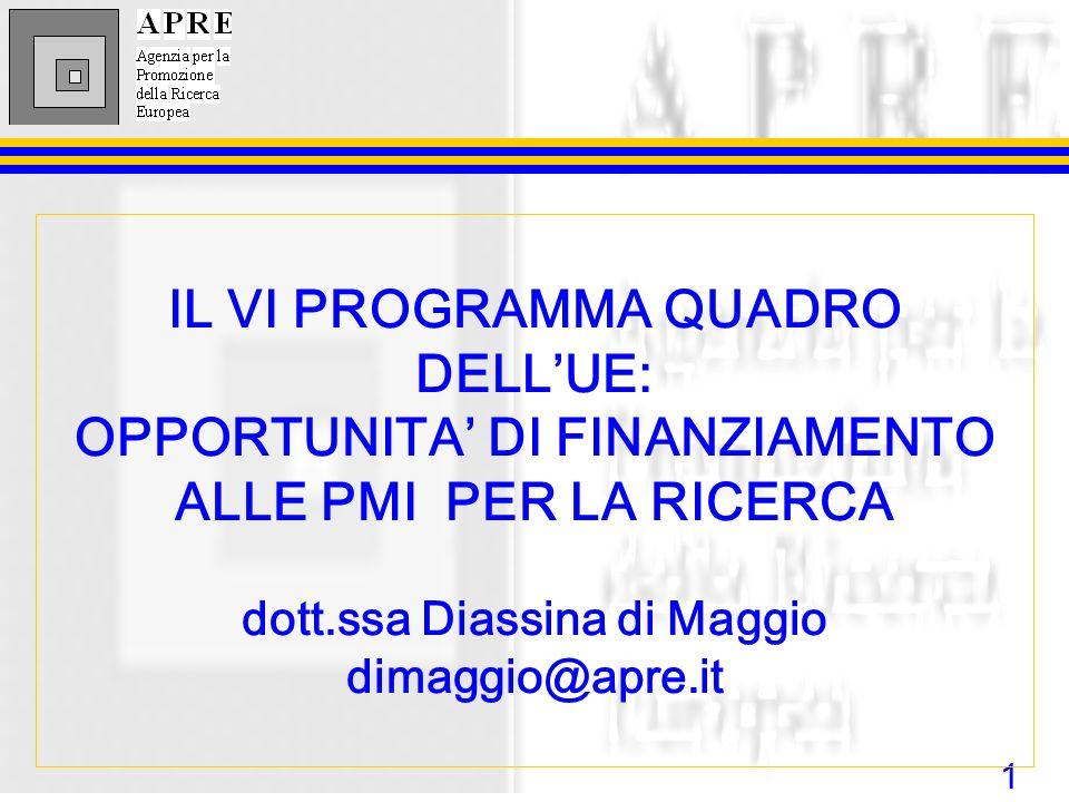 IL VI PROGRAMMA QUADRO DELL'UE: OPPORTUNITA' DI FINANZIAMENTO ALLE PMI PER LA RICERCA dott.ssa Diassina di Maggio dimaggio@apre.it