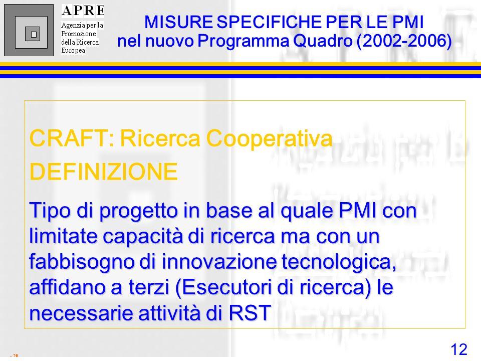 MISURE SPECIFICHE PER LE PMI nel nuovo Programma Quadro (2002-2006)
