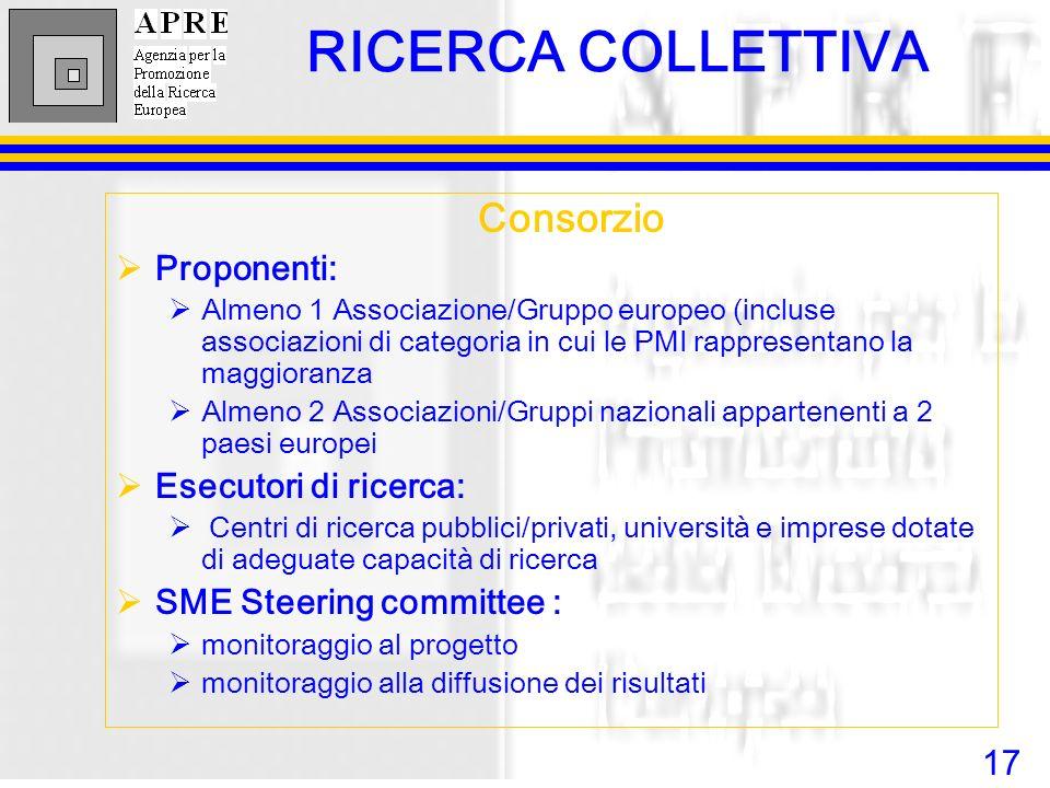 RICERCA COLLETTIVA Proponenti: Esecutori di ricerca: