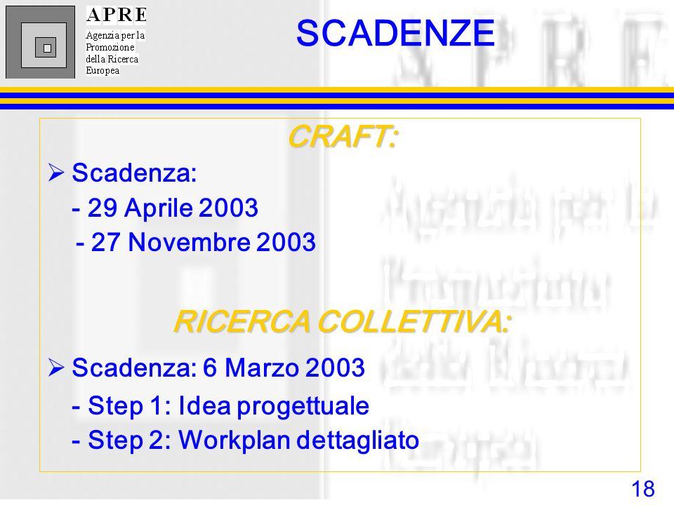 SCADENZE CRAFT: RICERCA COLLETTIVA: Scadenza: - 29 Aprile 2003