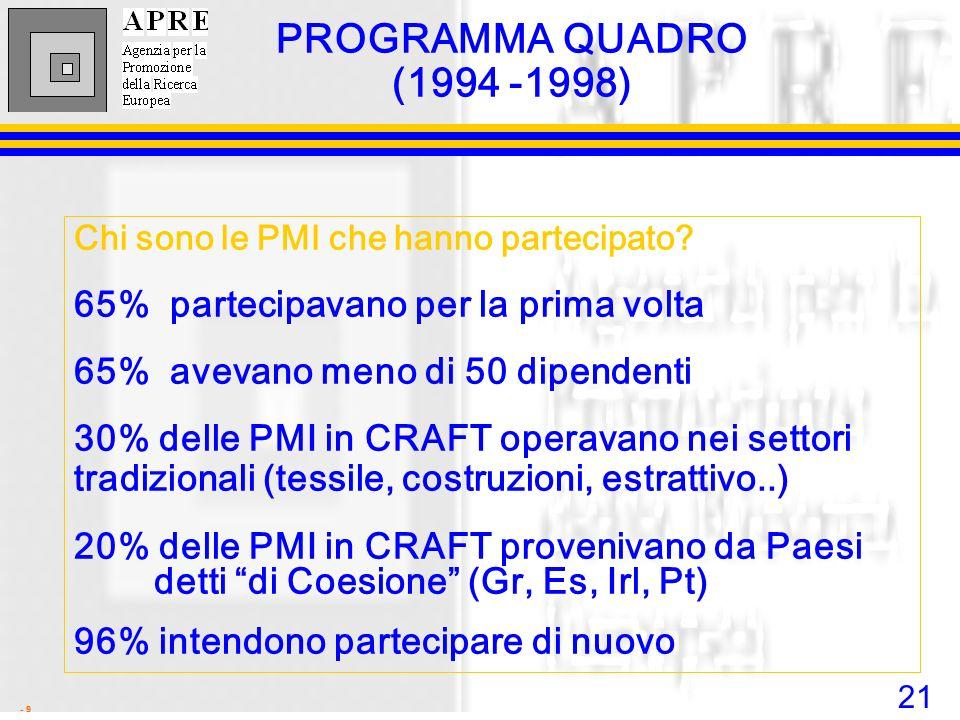 PROGRAMMA QUADRO (1994 -1998) 65% partecipavano per la prima volta