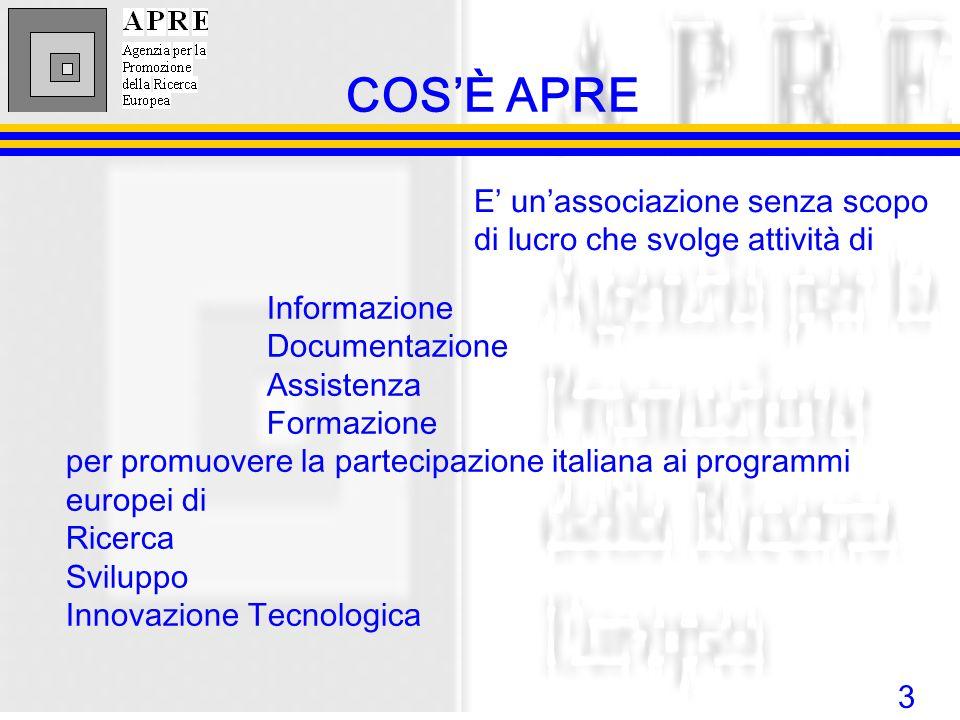 COS'È APRE Informazione. Documentazione. Assistenza. Formazione. per promuovere la partecipazione italiana ai programmi europei di.