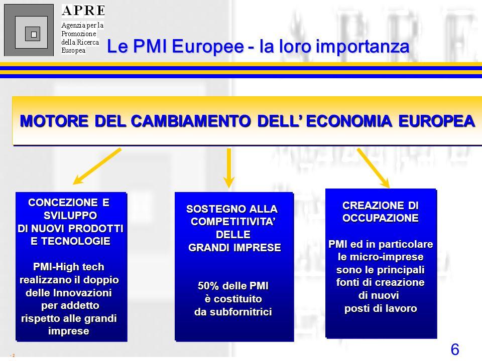 Le PMI Europee - la loro importanza