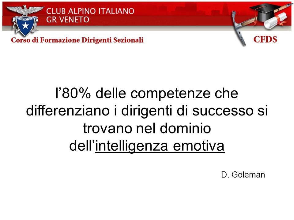 l'80% delle competenze che differenziano i dirigenti di successo si trovano nel dominio dell'intelligenza emotiva