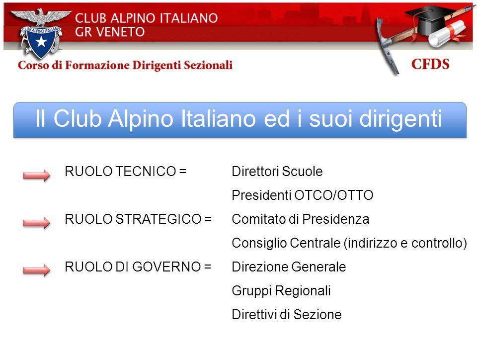 Il Club Alpino Italiano ed i suoi dirigenti
