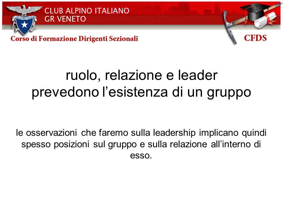 ruolo, relazione e leader prevedono l'esistenza di un gruppo
