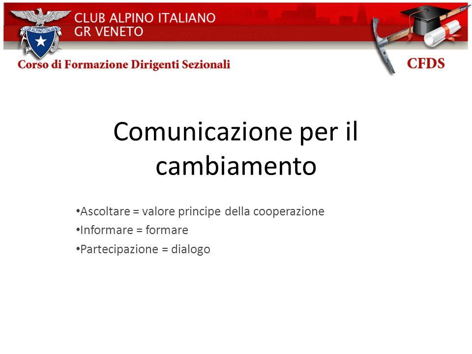 Comunicazione per il cambiamento