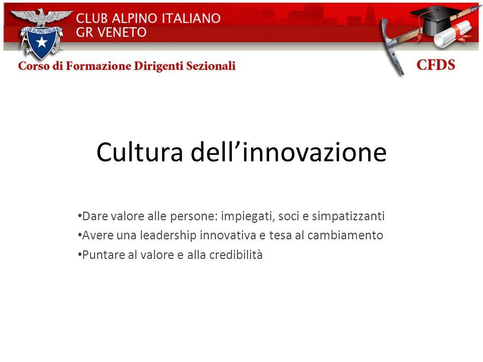 Cultura dell'innovazione
