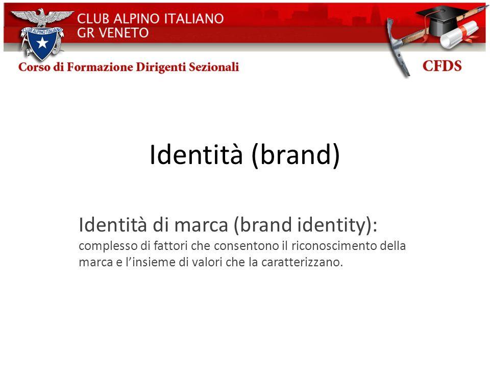 Identità (brand)