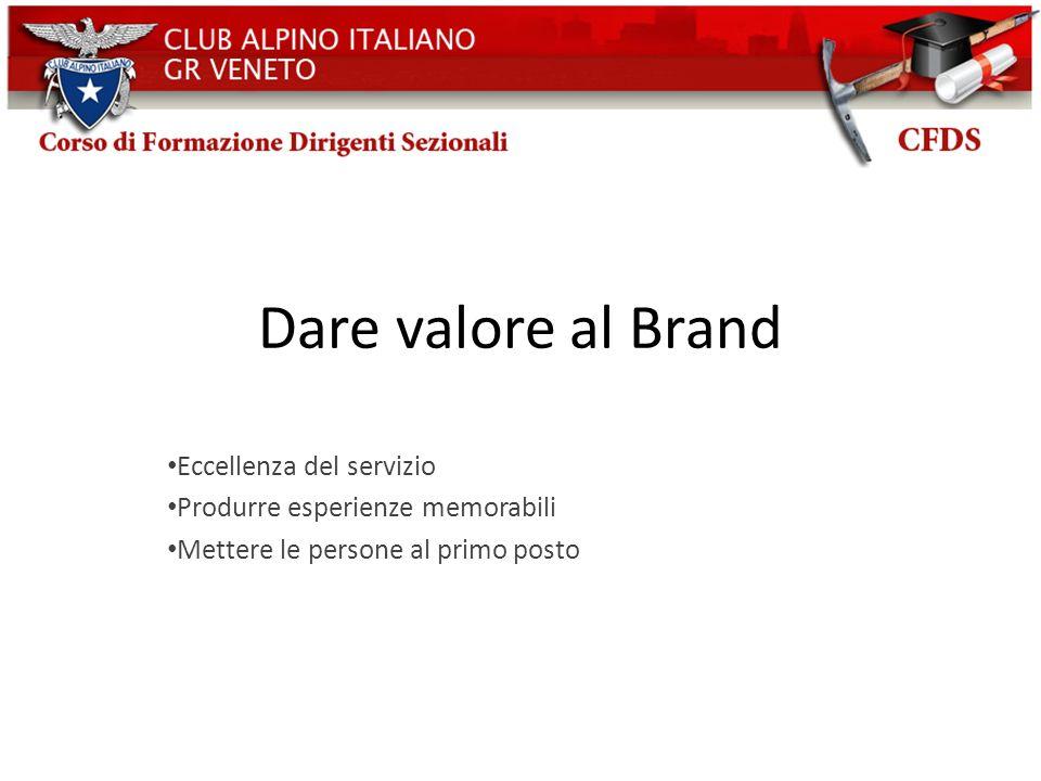 Dare valore al Brand Eccellenza del servizio