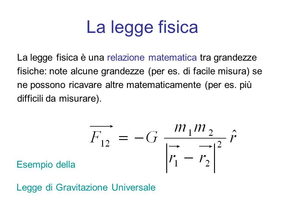 La legge fisicaLa legge fisica è una relazione matematica tra grandezze. fisiche: note alcune grandezze (per es. di facile misura) se.