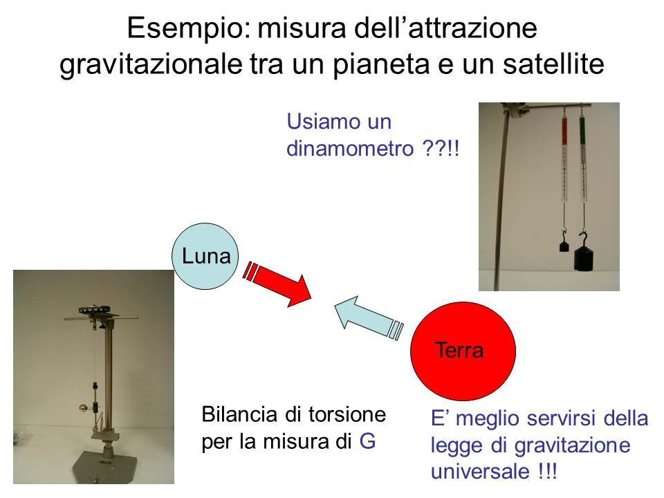 Esempio: misura dell'attrazione gravitazionale tra un pianeta e un satellite
