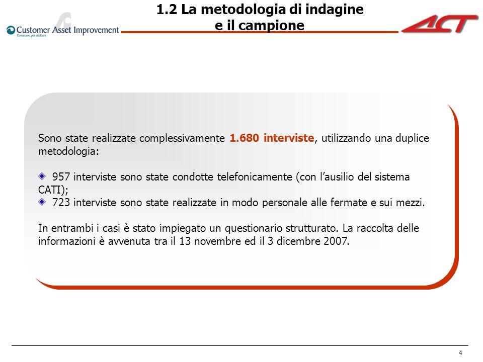 1.2 La metodologia di indagine e il campione