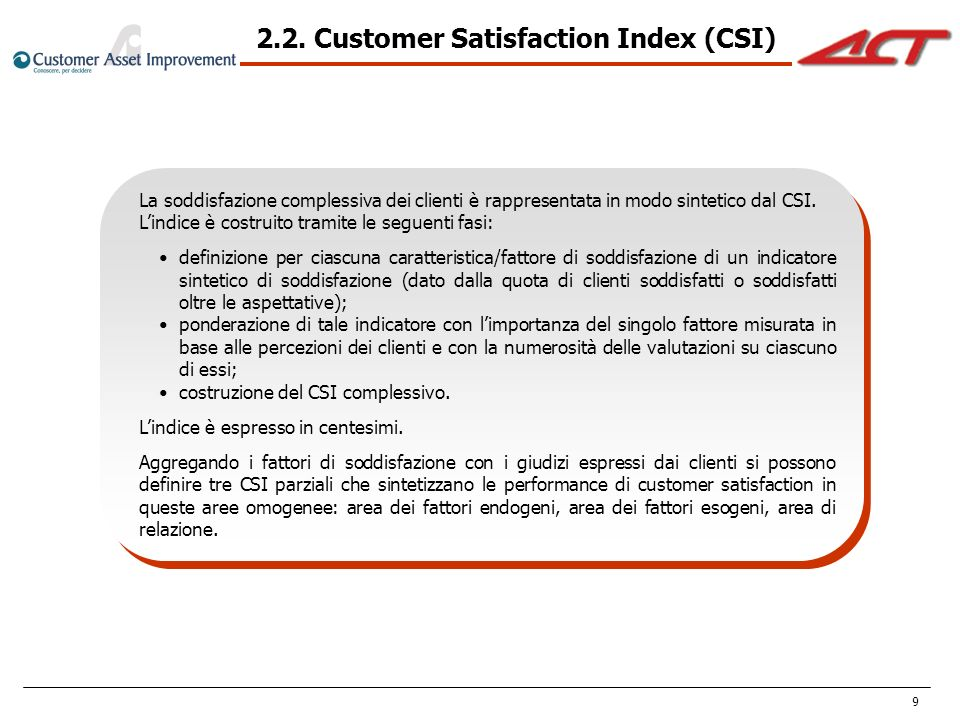 2.2. Customer Satisfaction Index (CSI)