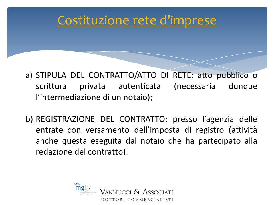 Costituzione rete d'imprese
