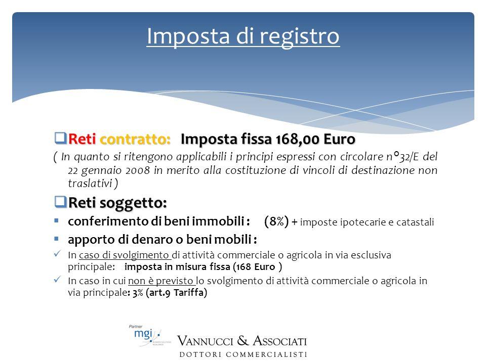 Imposta di registro Reti contratto: Imposta fissa 168,00 Euro