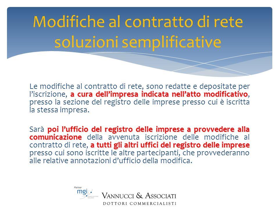 Modifiche al contratto di rete soluzioni semplificative