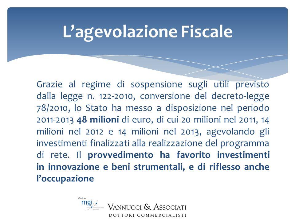 L'agevolazione Fiscale