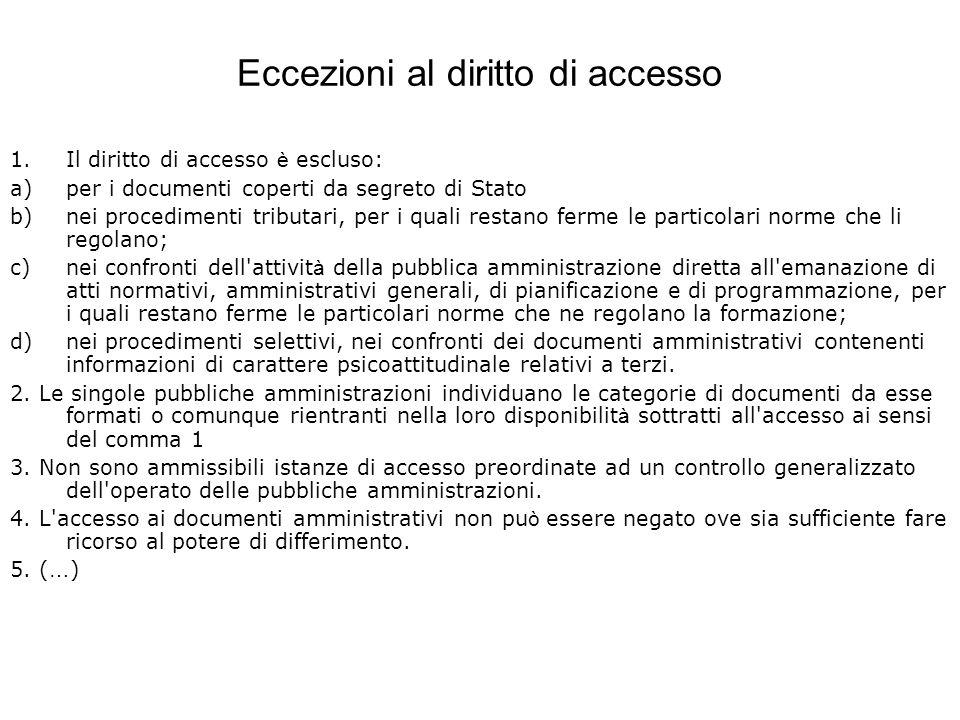 Eccezioni al diritto di accesso