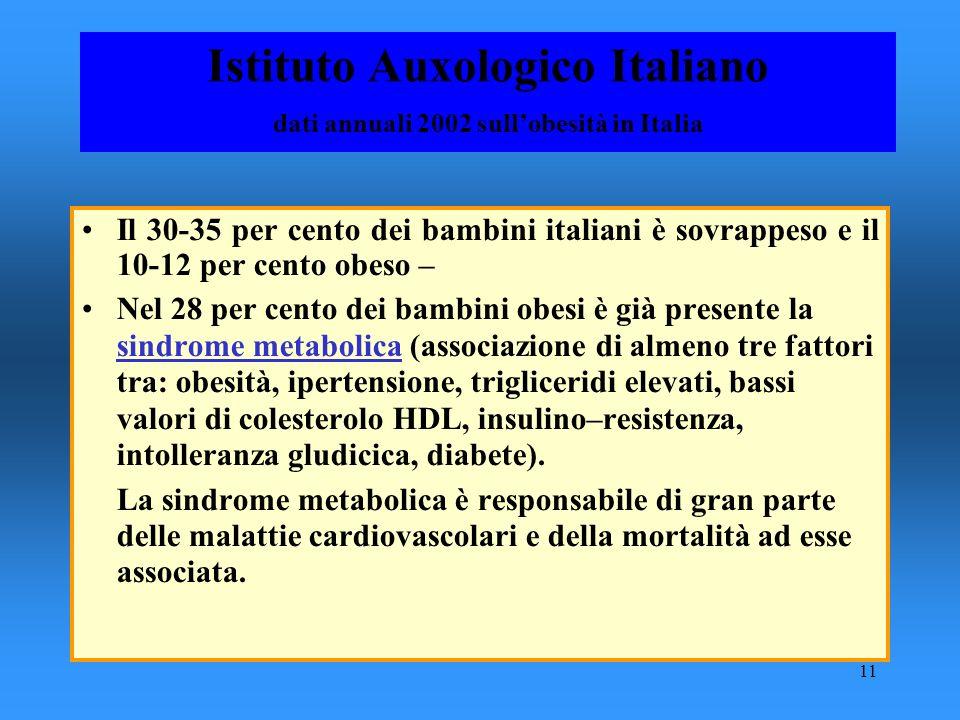 Istituto Auxologico Italiano dati annuali 2002 sull'obesità in Italia
