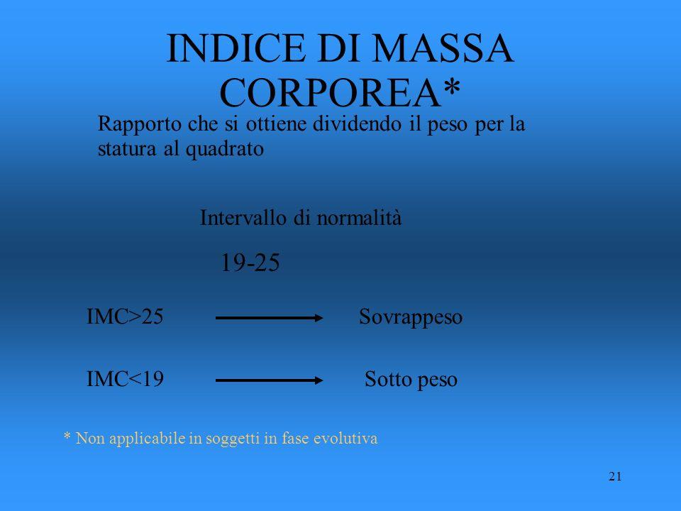 INDICE DI MASSA CORPOREA*