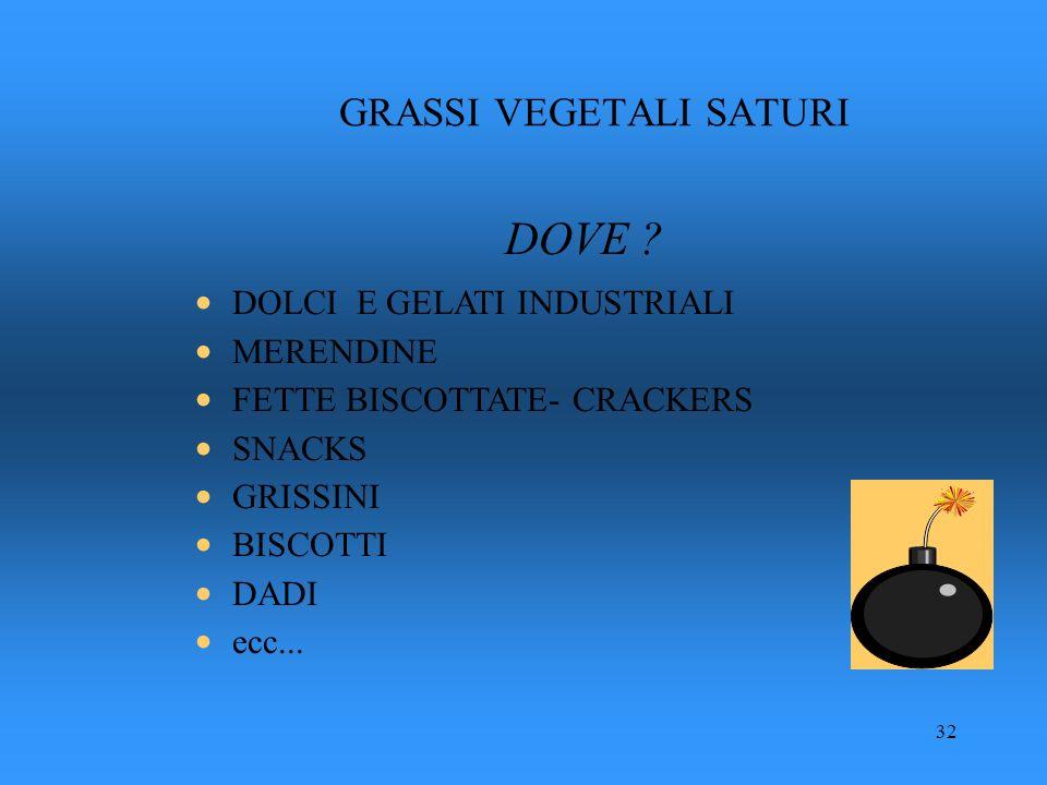 GRASSI VEGETALI SATURI