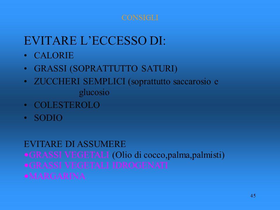 EVITARE L'ECCESSO DI: CALORIE GRASSI (SOPRATTUTTO SATURI)