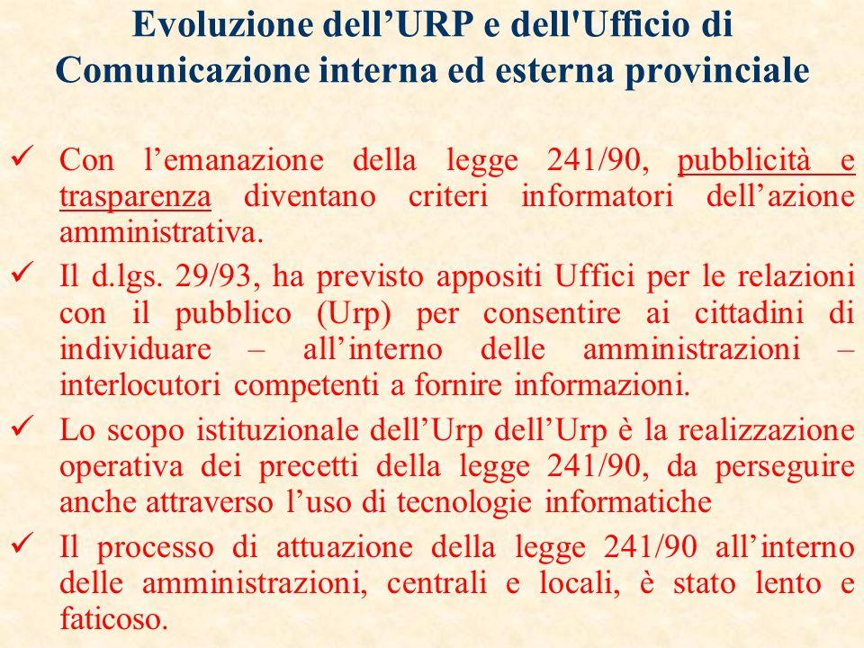 Evoluzione dell'URP e dell Ufficio di Comunicazione interna ed esterna provinciale