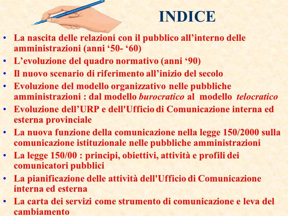 INDICE La nascita delle relazioni con il pubblico all'interno delle amministrazioni (anni '50- '60)