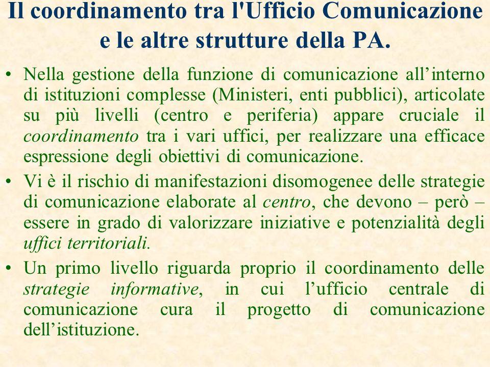 Il coordinamento tra l Ufficio Comunicazione e le altre strutture della PA.