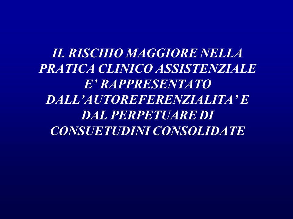 IL RISCHIO MAGGIORE NELLA PRATICA CLINICO ASSISTENZIALE E' RAPPRESENTATO DALL'AUTOREFERENZIALITA' E DAL PERPETUARE DI CONSUETUDINI CONSOLIDATE