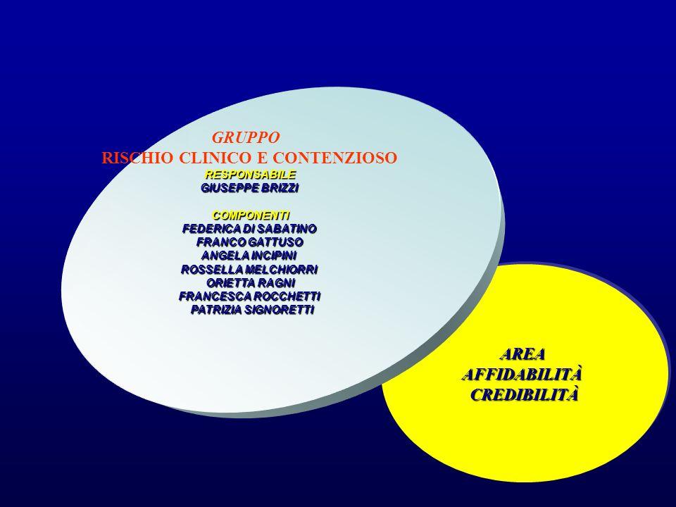 RISCHIO CLINICO E CONTENZIOSO