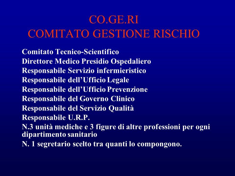 CO.GE.RI COMITATO GESTIONE RISCHIO