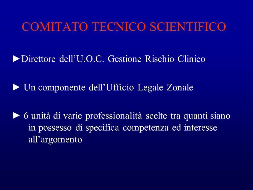 COMITATO TECNICO SCIENTIFICO