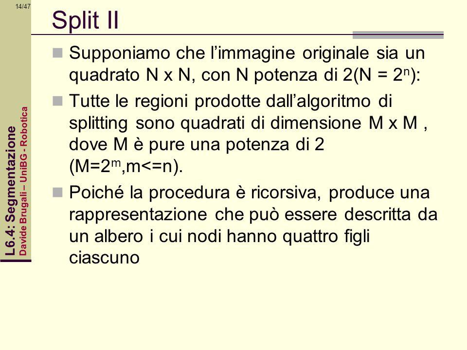 Split II Supponiamo che l'immagine originale sia un quadrato N x N, con N potenza di 2(N = 2n):