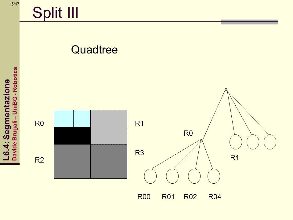 Split III Quadtree L6.4: Segmentazione R0 R1 R0 R3 R1 R2 R00 R01 R02