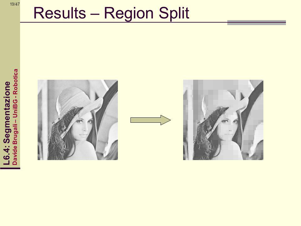 Results – Region Split L6.4: Segmentazione