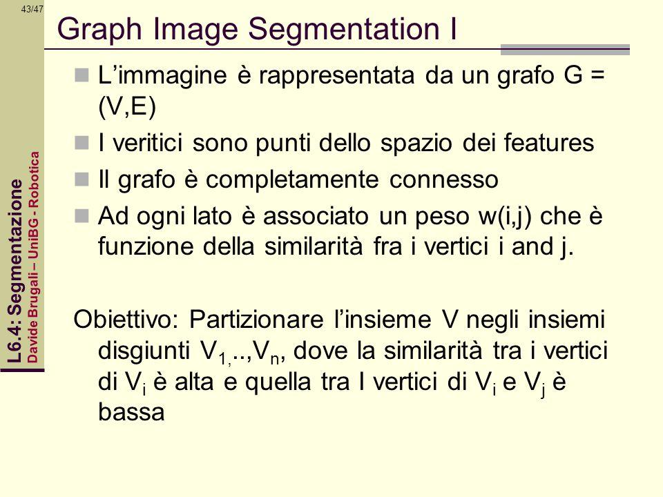 Graph Image Segmentation I
