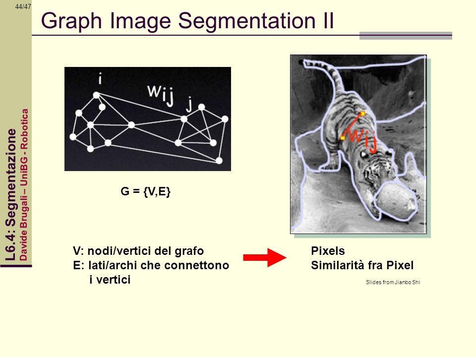 Graph Image Segmentation II