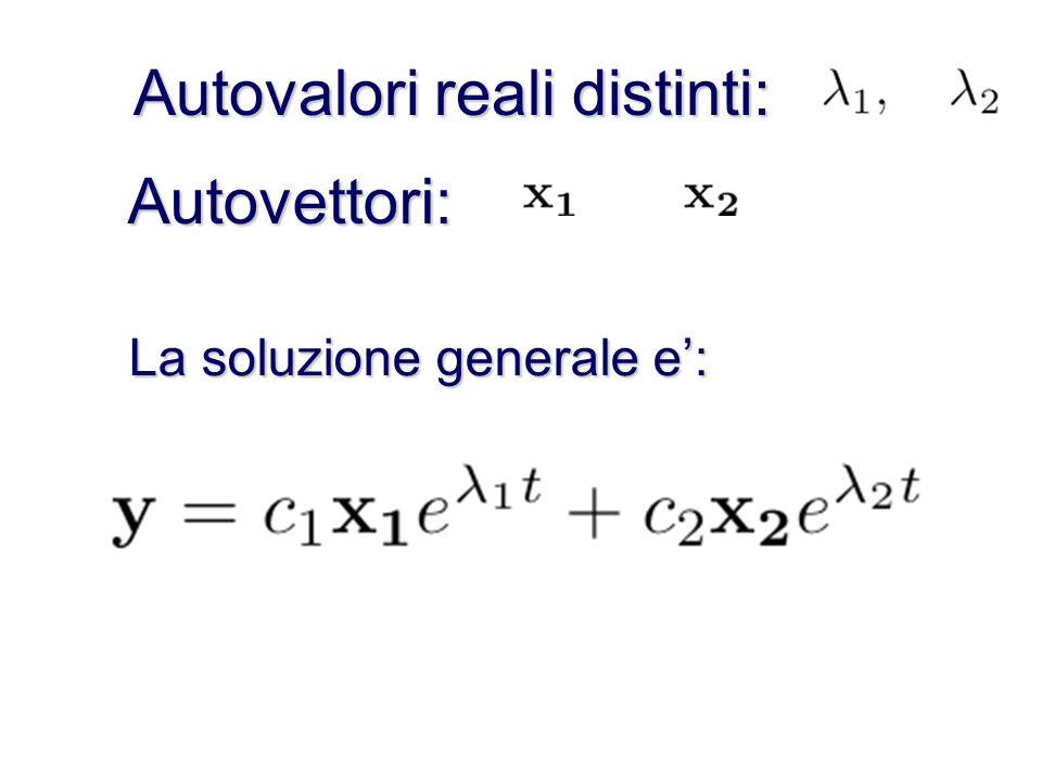 Autovalori reali distinti: