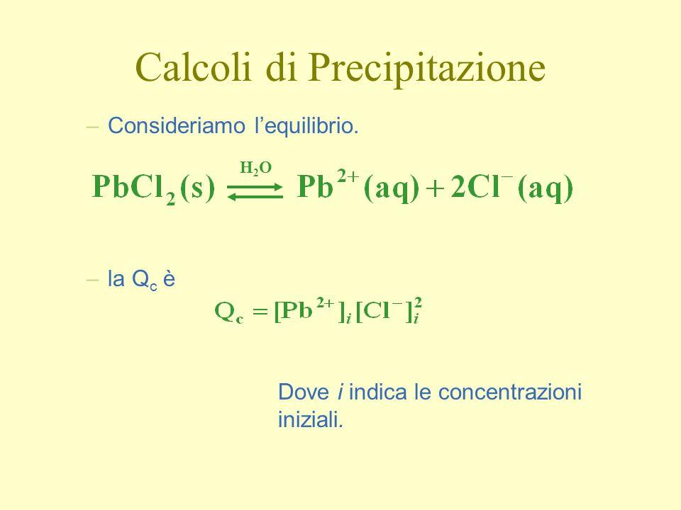 Calcoli di Precipitazione