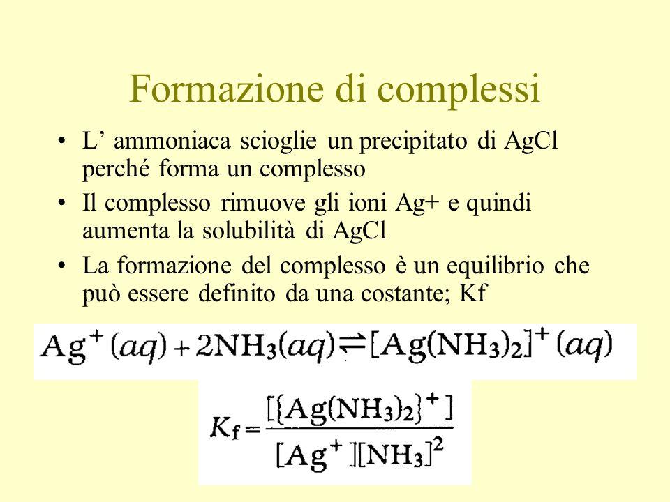 Formazione di complessi