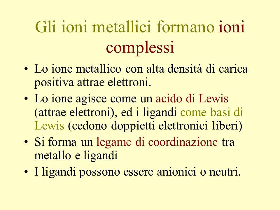 Gli ioni metallici formano ioni complessi