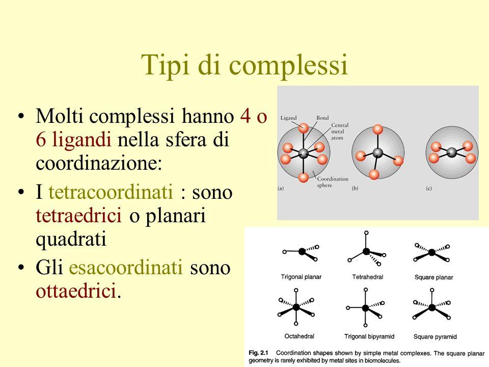 Tipi di complessi Molti complessi hanno 4 o 6 ligandi nella sfera di coordinazione: I tetracoordinati : sono tetraedrici o planari quadrati.