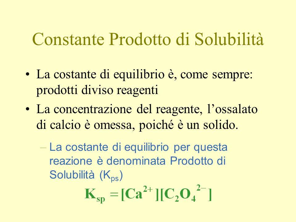 Constante Prodotto di Solubilità