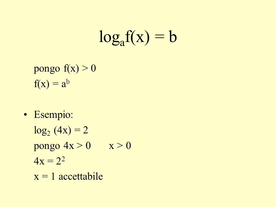 logaf(x) = b pongo f(x) > 0 f(x) = ab Esempio: log2 (4x) = 2
