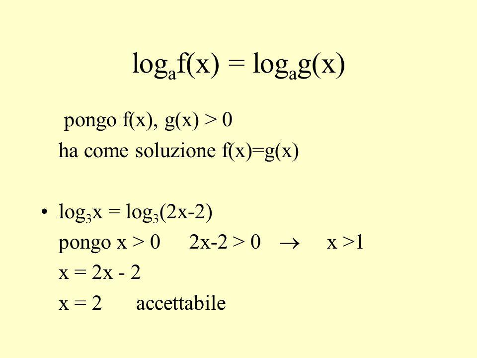 logaf(x) = logag(x) pongo f(x), g(x) > 0