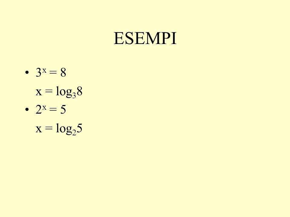 ESEMPI 3x = 8 x = log38 2x = 5 x = log25