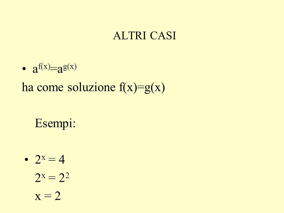 ALTRI CASI af(x)=ag(x) ha come soluzione f(x)=g(x) Esempi: 2x = 4