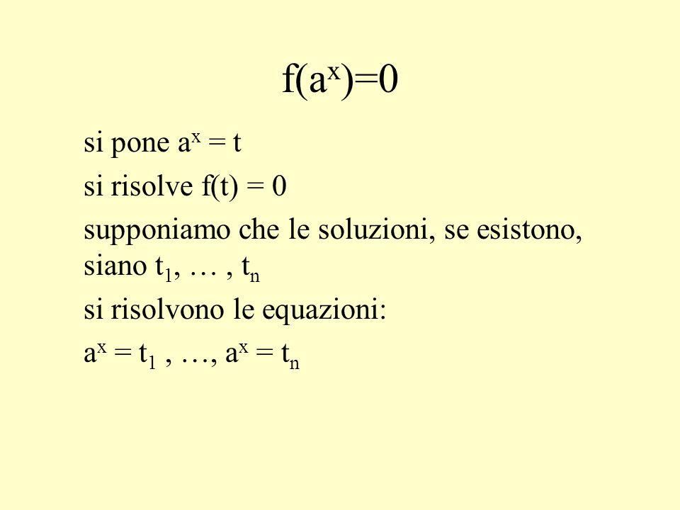 f(ax)=0 si pone ax = t si risolve f(t) = 0